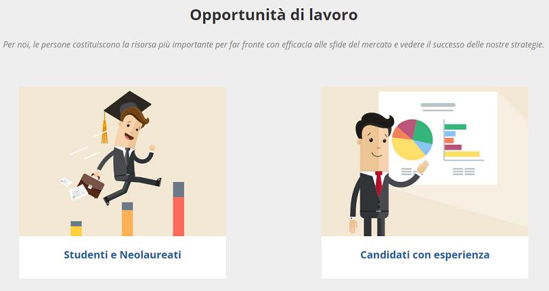 Eurobet opportunità